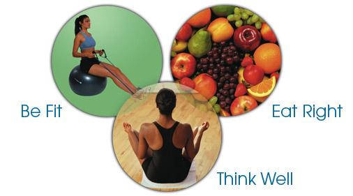 Creating-Wellness-3imagesSlogan