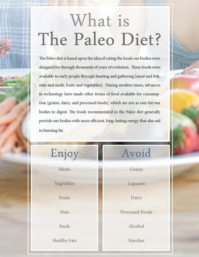 Paleo-Diet-Overview-700x905
